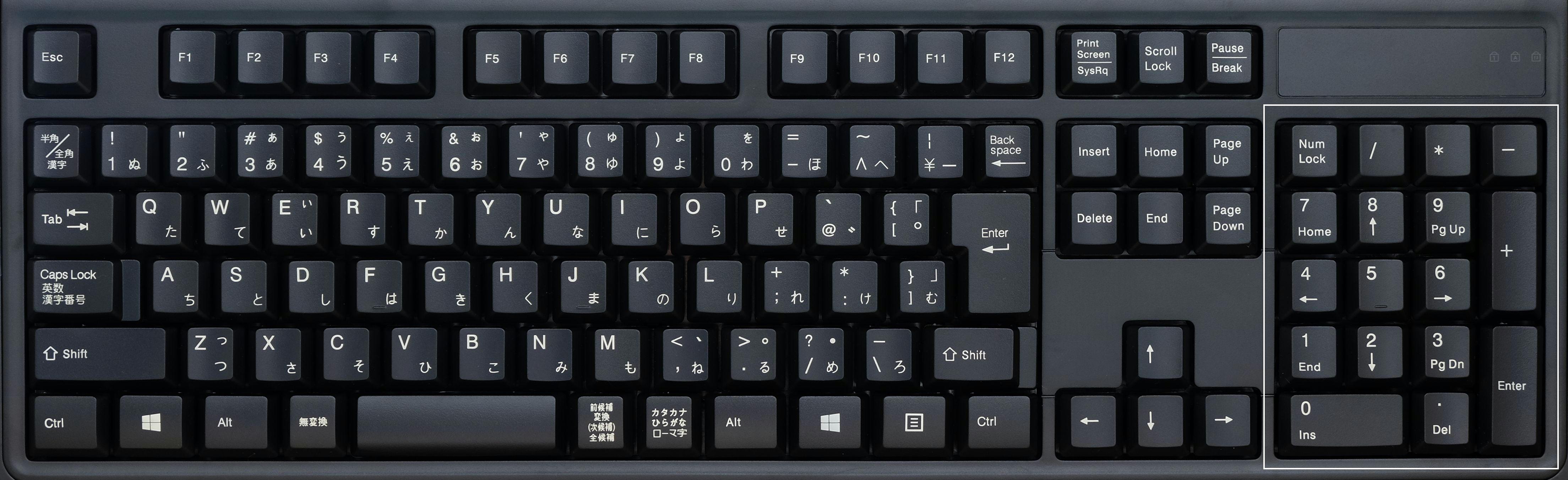 テンキー ない キーボード 使え テンキーのオン/オフを切り替える方法